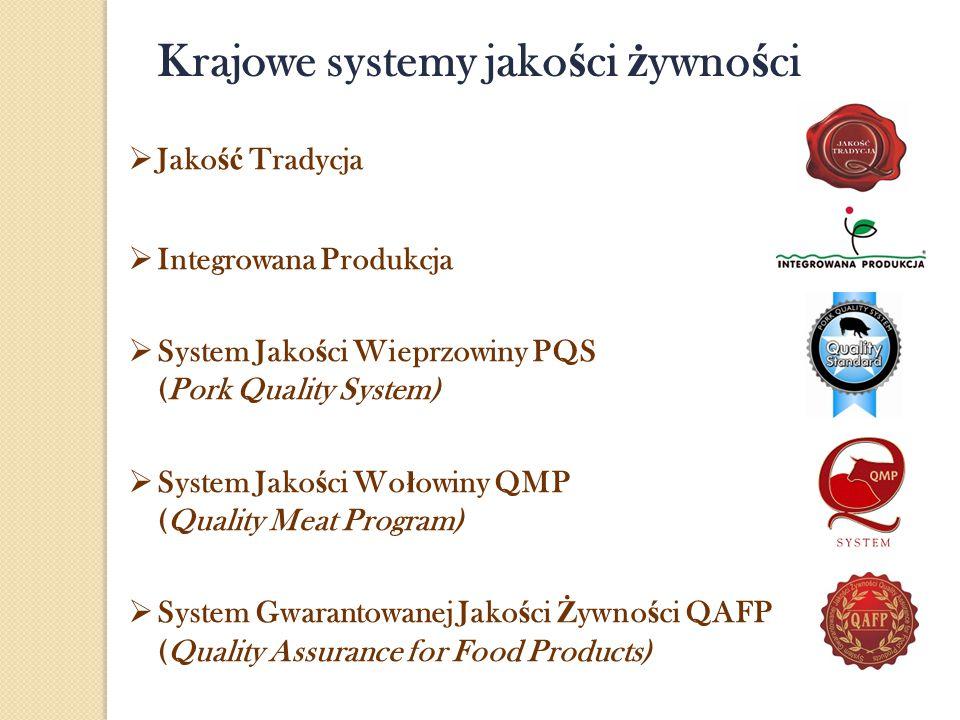 Krajowe systemy jako ś ci ż ywno ś ci  Jako ść Tradycja  Integrowana Produkcja  System Jako ś ci Wieprzowiny PQS (Pork Quality System)  System Jako ś ci Wo ł owiny QMP (Quality Meat Program)  System Gwarantowanej Jako ś ci Ż ywno ś ci QAFP (Quality Assurance for Food Products)
