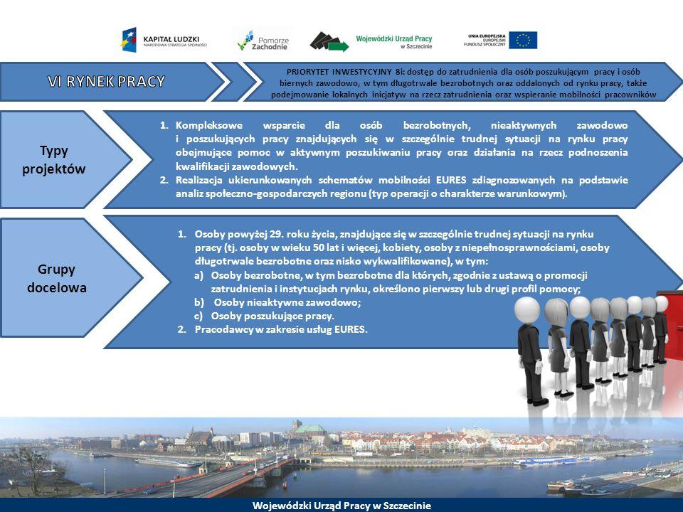 Wojewódzki Urząd Pracy w Szczecinie Typy projektów Grupy docelowa 1.Kompleksowe wsparcie dla osób bezrobotnych, nieaktywnych zawodowo i poszukujących