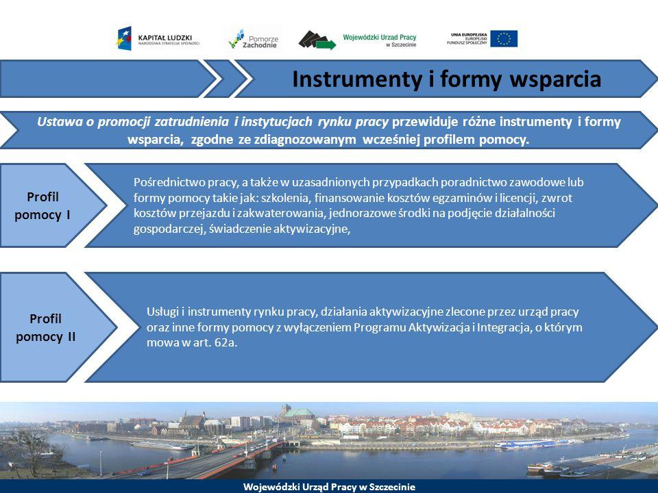 Wojewódzki Urząd Pracy w Szczecinie Instrumenty i formy wsparcia Ustawa o promocji zatrudnienia i instytucjach rynku pracy przewiduje różne instrument
