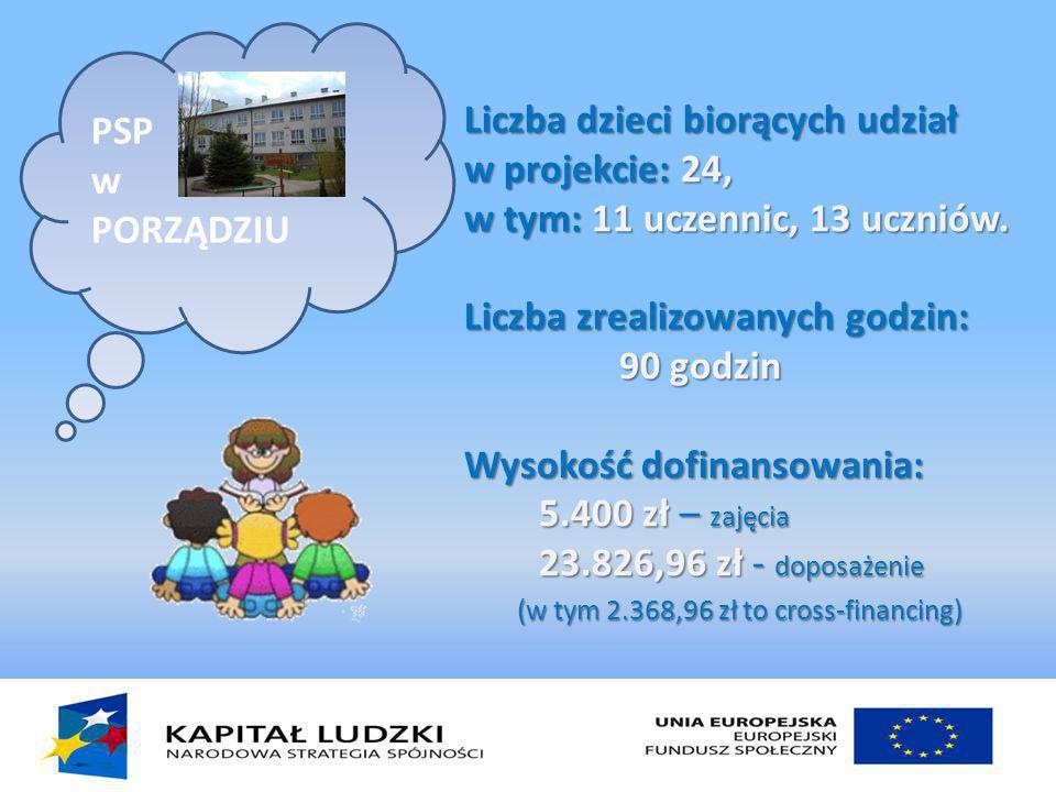 PSP w PORZĄDZIU Liczba dzieci biorących udział w projekcie: 24, w tym: 11 uczennic, 13 uczniów.
