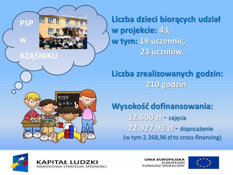 PSP w RZĄŚNIKU Liczba dzieci biorących udział w projekcie: 43, w tym: 19 uczennic, 23 uczniów.
