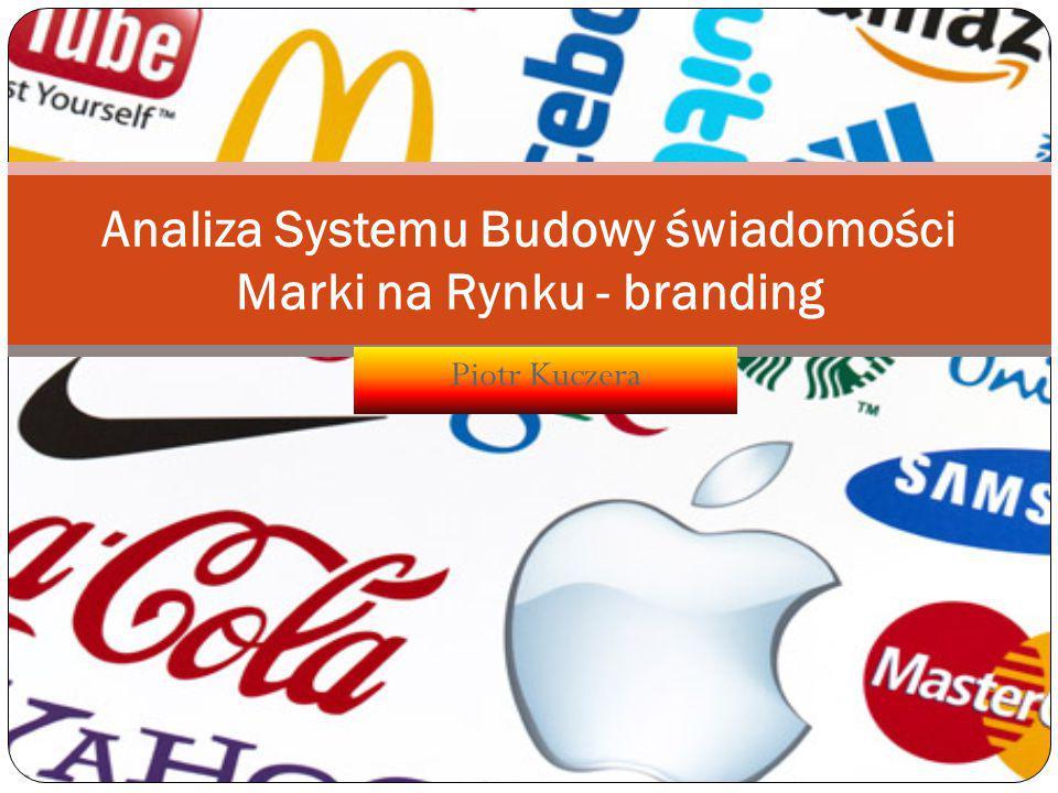 Piotr Kuczera Analiza Systemu Budowy świadomości Marki na Rynku - branding