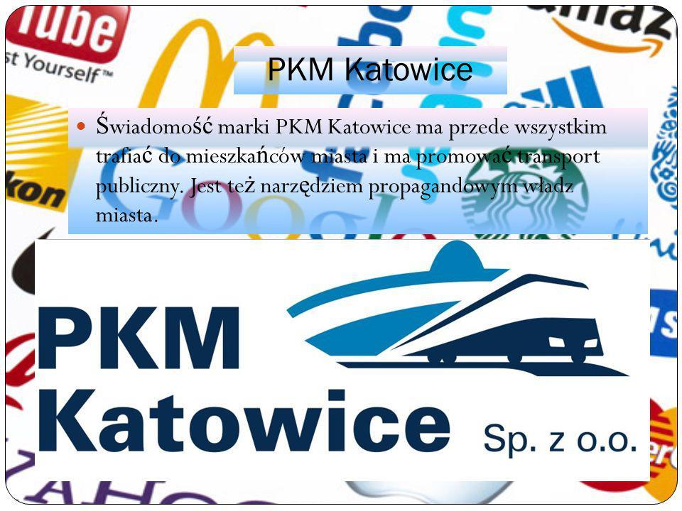 PKM Katowice Ś wiadomo ść marki PKM Katowice ma przede wszystkim trafia ć do mieszka ń ców miasta i ma promowa ć transport publiczny. Jest te ż narz ę