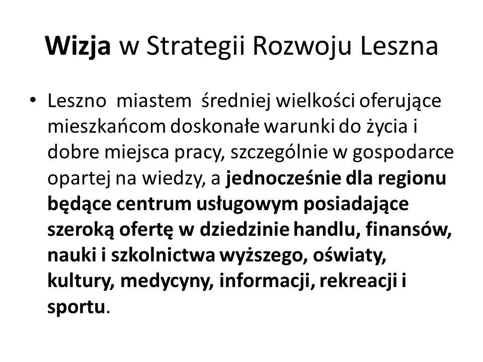 Wizja w Strategii Rozwoju Leszna Leszno miastem średniej wielkości oferujące mieszkańcom doskonałe warunki do życia i dobre miejsca pracy, szczególnie