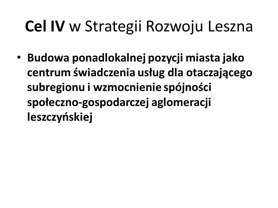 Cel IV w Strategii Rozwoju Leszna Budowa ponadlokalnej pozycji miasta jako centrum świadczenia usług dla otaczającego subregionu i wzmocnienie spójnoś