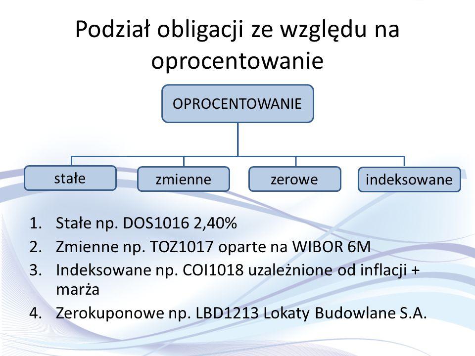 Podział obligacji ze względu na oprocentowanie 1.Stałe np. DOS1016 2,40% 2.Zmienne np. TOZ1017 oparte na WIBOR 6M 3.Indeksowane np. COI1018 uzależnion