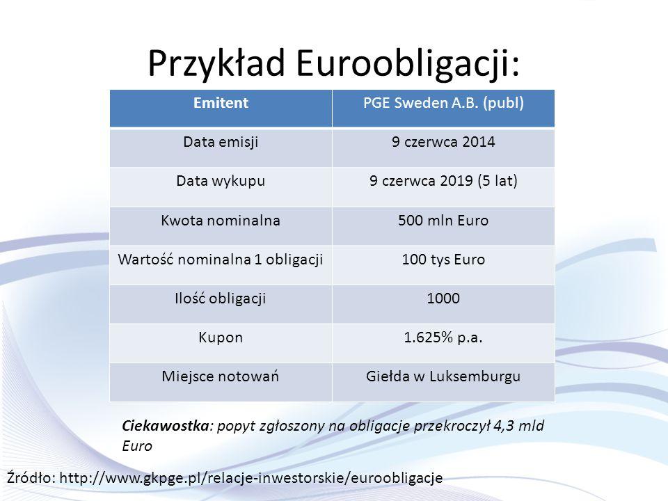 Przykład Euroobligacji: EmitentPGE Sweden A.B. (publ) Data emisji9 czerwca 2014 Data wykupu9 czerwca 2019 (5 lat) Kwota nominalna500 mln Euro Wartość