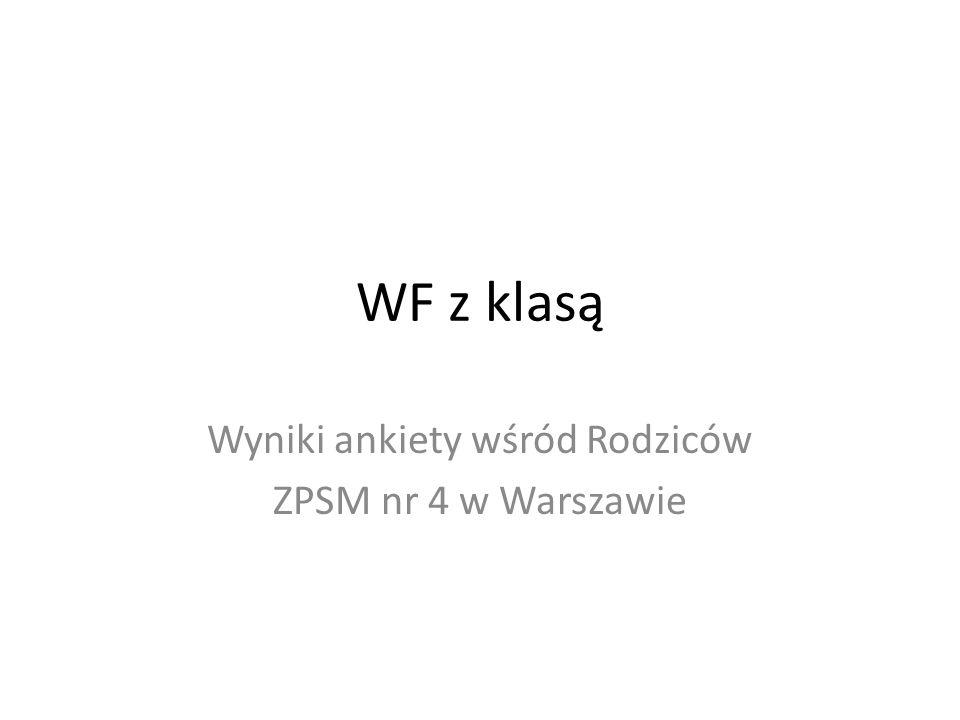 WF z klasą Wyniki ankiety wśród Rodziców ZPSM nr 4 w Warszawie