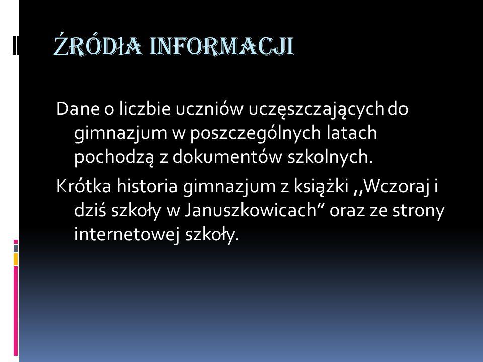 Ź ród ł a informacji Dane o liczbie uczniów uczęszczających do gimnazjum w poszczególnych latach pochodzą z dokumentów szkolnych.