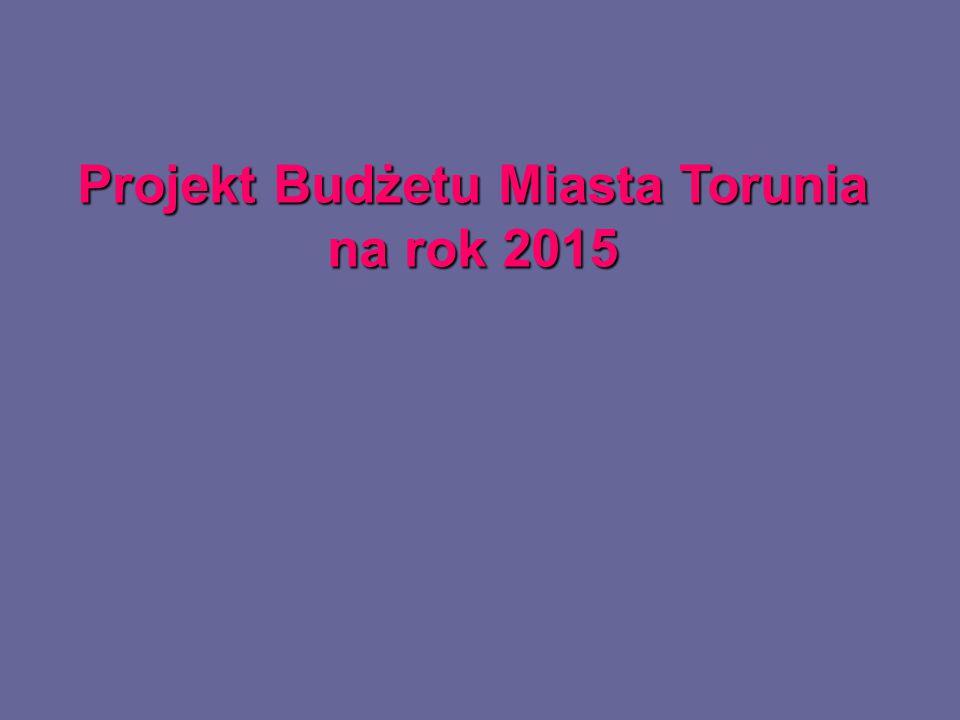 Projekt Budżetu Miasta Torunia na rok 2015