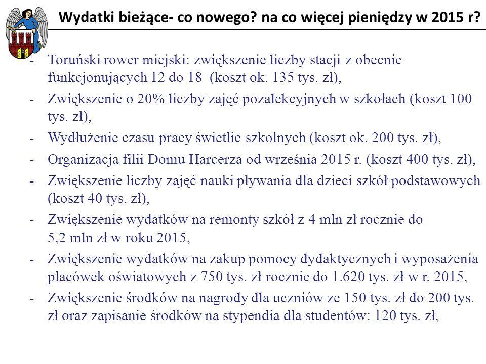 Wydatki bieżące- co nowego? na co więcej pieniędzy w 2015 r? -Toruński rower miejski: zwiększenie liczby stacji z obecnie funkcjonujących 12 do 18 (ko