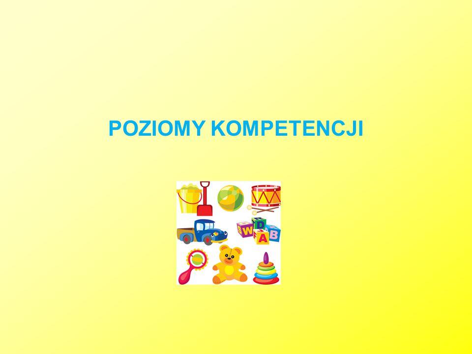 KOLEKCJA BEZ CENTRALNEJ KARTY Wybieranie obrazków w oparciu o kategorię pojęciową: np.
