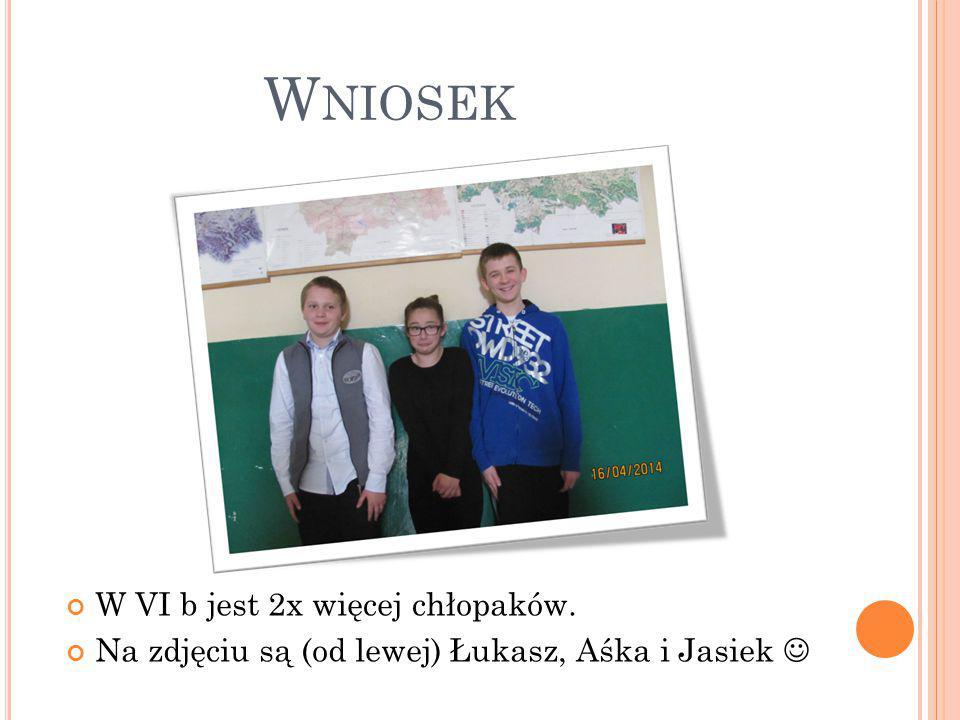 W NIOSEK W VI b jest 2x więcej chłopaków. Na zdjęciu są (od lewej) Łukasz, Aśka i Jasiek