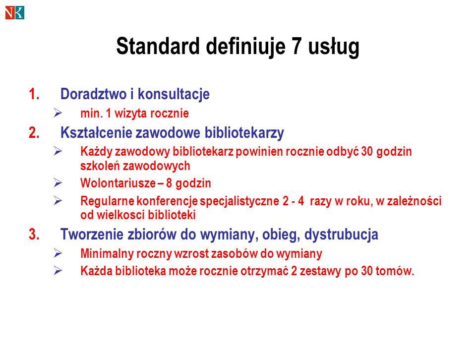 Standard definiuje 7 usług 1.Doradztwo i konsultacje  min.