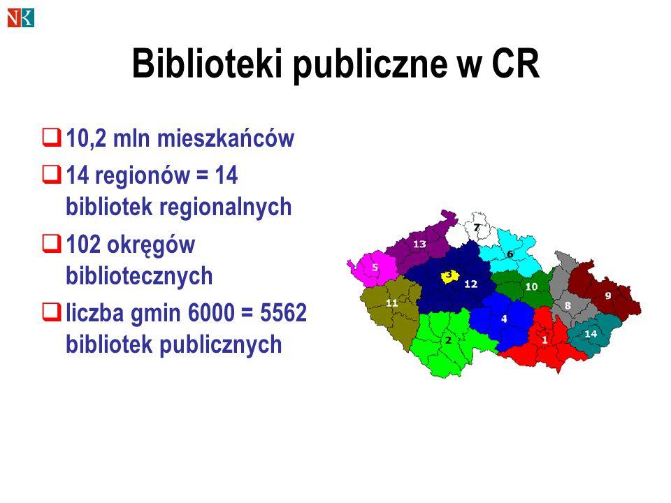 Biblioteki publiczne w CR  10,2 mln mieszkańców  14 regionów = 14 bibliotek regionalnych  102 okręgów bibliotecznych  liczba gmin 6000 = 5562 bibliotek publicznych