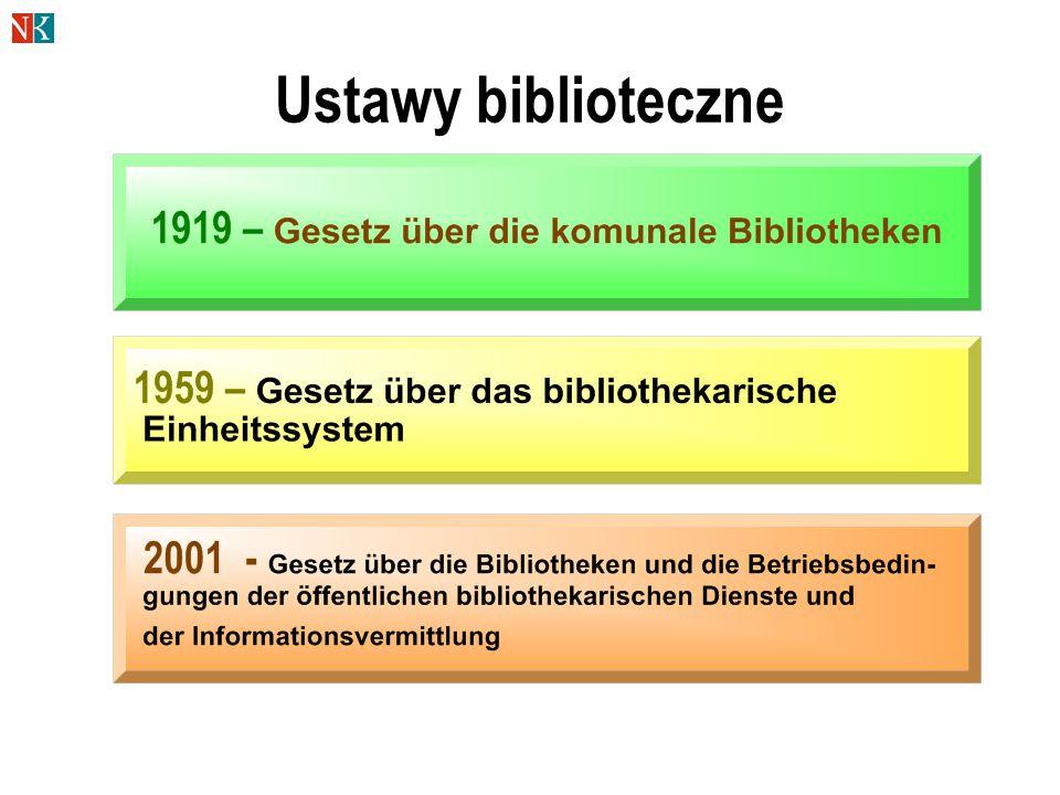 Ustawy biblioteczne
