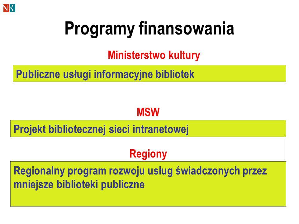 Programy finansowania Publiczne usługi informacyjne bibliotek MSW Projekt bibliotecznej sieci intranetowej Regiony Regionalny program rozwoju usług świadczonych przez mniejsze biblioteki publiczne Ministerstwo kultury