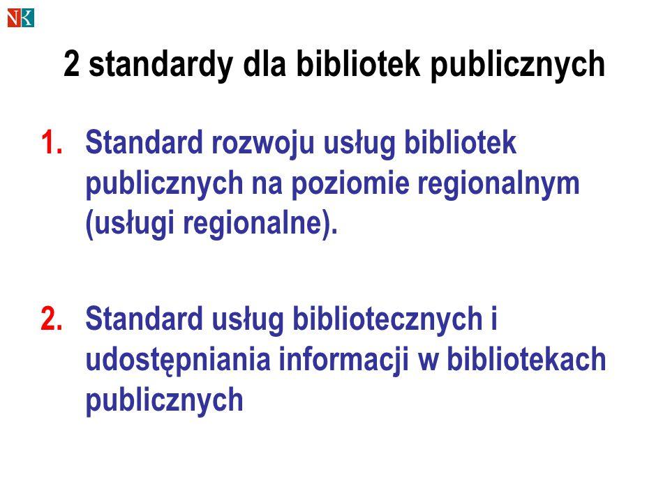 Ocena standardu http://www.nipos-mk.cz/vkis/
