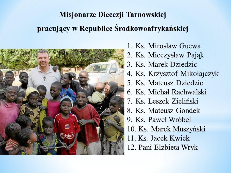 1.Ks. Mirosław Gucwa 2.Ks. Mieczysław Pająk 3.Ks. Marek Dziedzic 4.Ks. Krzysztof Mikołajczyk 5.Ks. Mateusz Dziedzic 6.Ks. Michał Rachwalski 7.Ks. Lesz