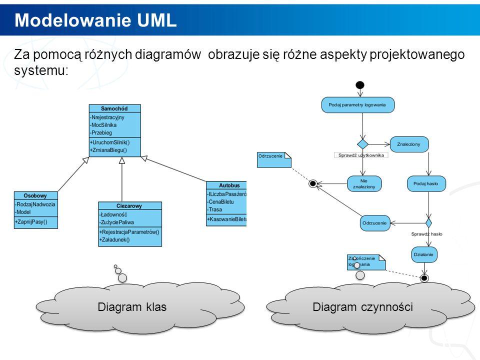 Modelowanie UML 6 Za pomocą różnych diagramów obrazuje się różne aspekty projektowanego systemu: Diagram klas Diagram czynności