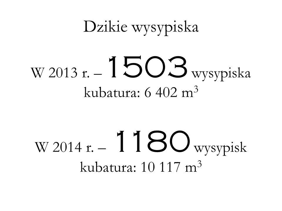Dzikie wysypiska W 2013 r.– 1503 wysypiska kubatura: 6 402 m 3 W 2014 r.
