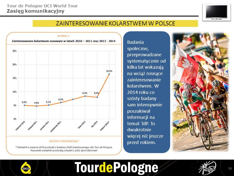 Tour de Pologne UCI World Tour Zasięg komunikacyjny ZAINTERESOWANIE KOLARSTWEM W POLSCE Badania społeczne, przeprowadzane systematycznie od kilku lat wskazują na wciąż rosnące zainteresowanie kolarstwem.
