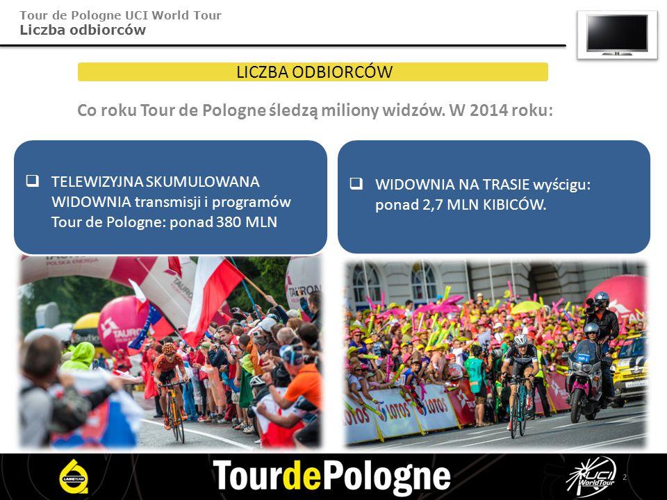 Co roku Tour de Pologne śledzą miliony widzów. W 2014 roku: LICZBA ODBIORCÓW 2 Tour de Pologne UCI World Tour Liczba odbiorców  TELEWIZYJNA SKUMULOWA