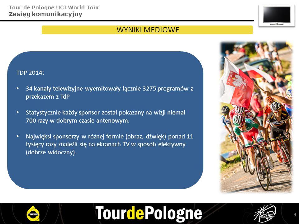 Tour de Pologne UCI World Tour Zasięg komunikacyjny WYNIKI MEDIOWE TDP 2014: 34 kanały telewizyjne wyemitowały łącznie 3275 programów z przekazem z TdP Statystycznie każdy sponsor został pokazany na wizji niemal 700 razy w dobrym czasie antenowym.