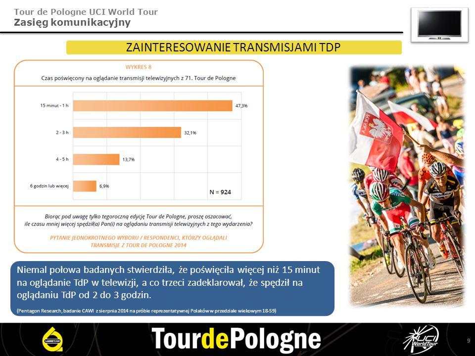 Tour de Pologne UCI World Tour Zasięg komunikacyjny ZAINTERESOWANIE TRANSMISJAMI TDP Niemal połowa badanych stwierdziła, że poświęciła więcej niż 15 m
