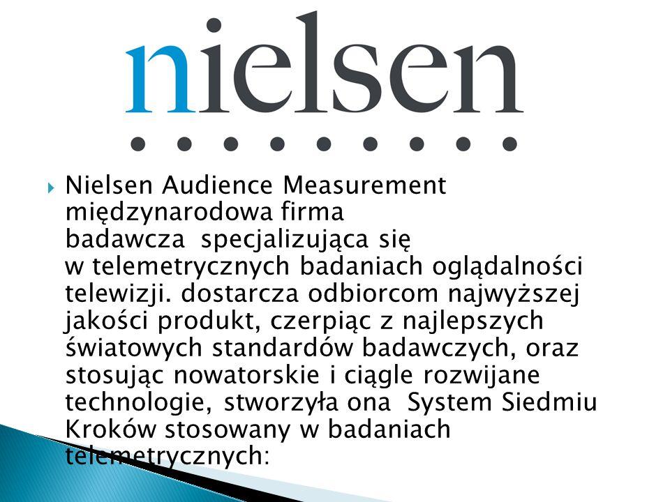  Nielsen Audience Measurement międzynarodowa firma badawcza specjalizująca się w telemetrycznych badaniach oglądalności telewizji. dostarcza odbiorco