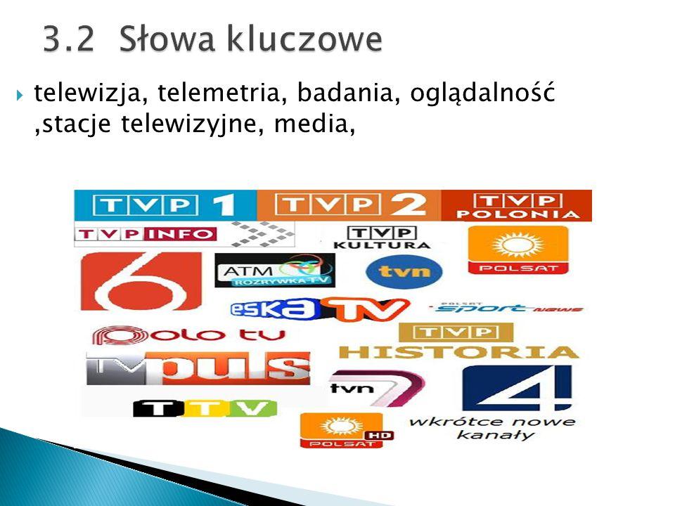  telewizja, telemetria, badania, oglądalność,stacje telewizyjne, media,