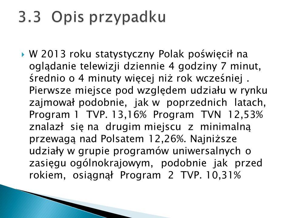  W 2013 roku statystyczny Polak poświęcił na oglądanie telewizji dziennie 4 godziny 7 minut, średnio o 4 minuty więcej niż rok wcześniej. Pierwsze mi