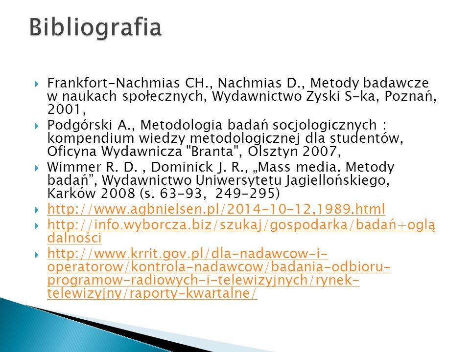  Frankfort-Nachmias CH., Nachmias D., Metody badawcze w naukach społecznych, Wydawnictwo Zyski S-ka, Poznań, 2001,  Podgórski A., Metodologia badań