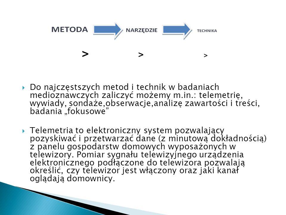  Do najczęstszych metod i technik w badaniach medioznawczych zaliczyć możemy m.in.: telemetrię, wywiady, sondaże,obserwacje,analizę zawartości i treś