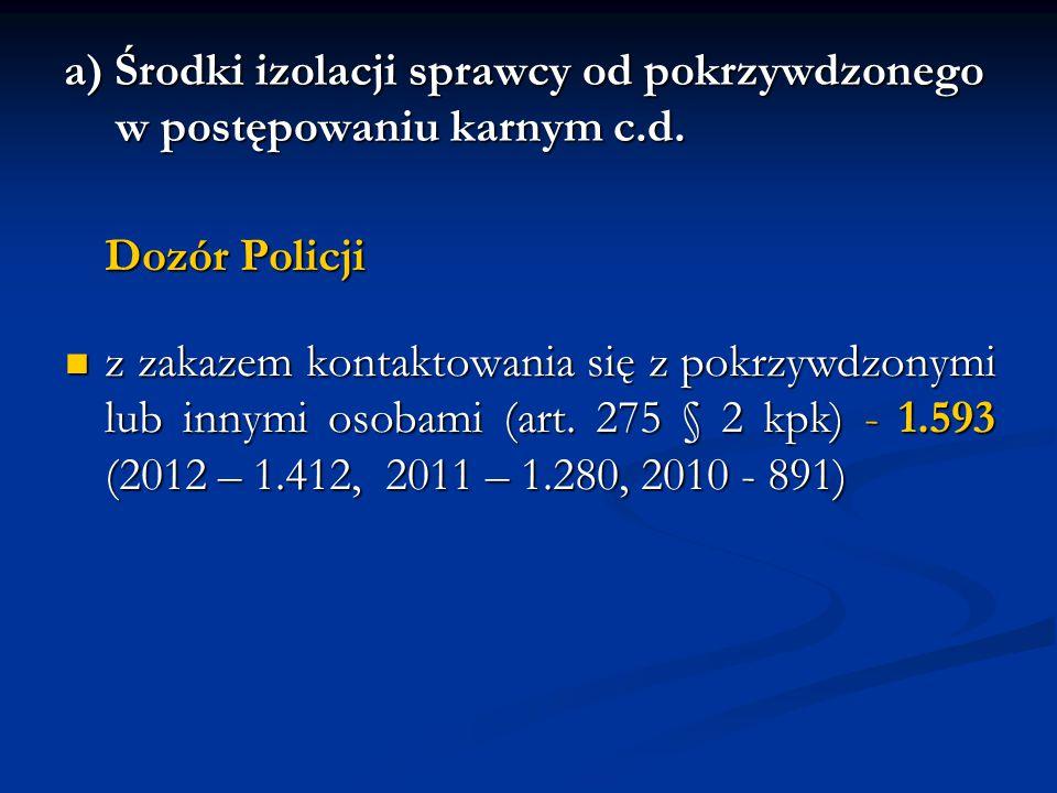 a) Środki izolacji sprawcy od pokrzywdzonego w postępowaniu karnym c.d. Dozór Policji z zakazem kontaktowania się z pokrzywdzonymi lub innymi osobami