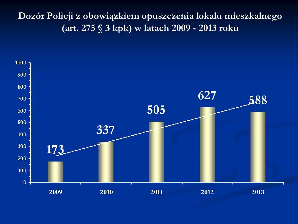 Dozór Policji z obowiązkiem opuszczenia lokalu mieszkalnego (art. 275 § 3 kpk) w latach 2009 - 2013 roku