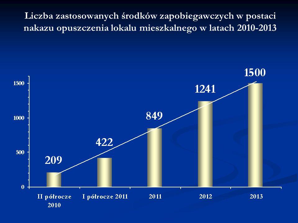 Liczba zastosowanych środków zapobiegawczych w postaci nakazu opuszczenia lokalu mieszkalnego w latach 2010-2013