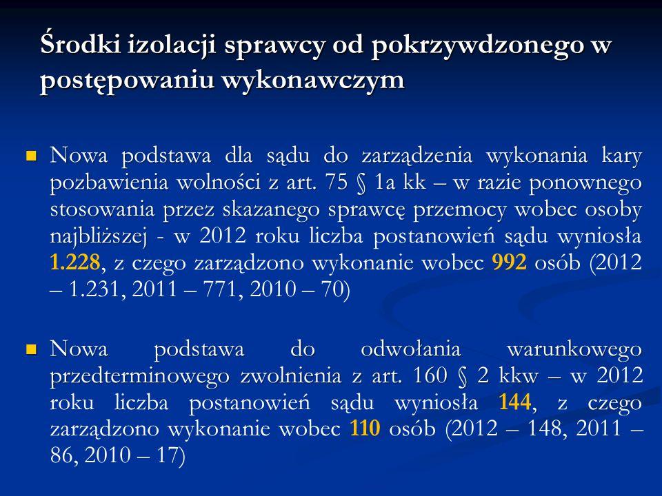 Środki izolacji sprawcy od pokrzywdzonego w postępowaniu wykonawczym Nowa podstawa dla sądu do zarządzenia wykonania kary pozbawienia wolności z art.