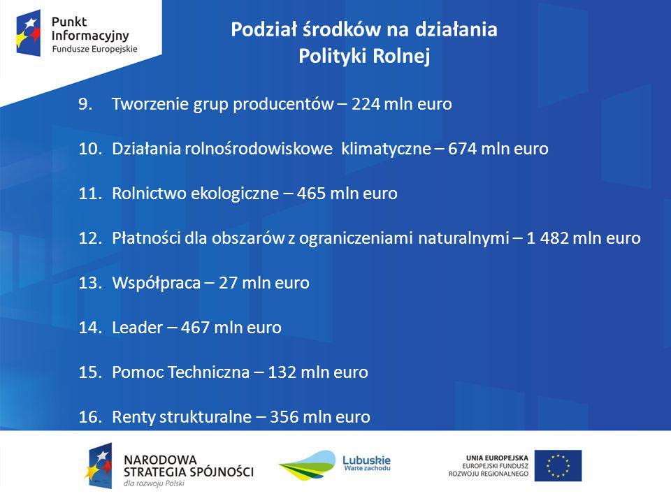 Podział środków na działania Polityki Rolnej 9.Tworzenie grup producentów – 224 mln euro 10.Działania rolnośrodowiskowe klimatyczne – 674 mln euro 11.