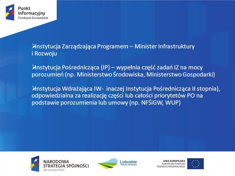  Instytucja Zarządzająca Programem – Minister Infrastruktury i Rozwoju  Instytucja Pośrednicząca (IP) – wypełnia część zadań IZ na mocy porozumień (