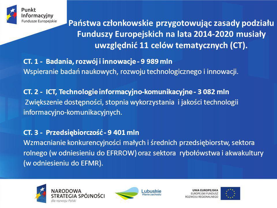 Państwa członkowskie przygotowując zasady podziału Funduszy Europejskich na lata 2014-2020 musiały uwzględnić 11 celów tematycznych (CT). CT. 1 - Bada