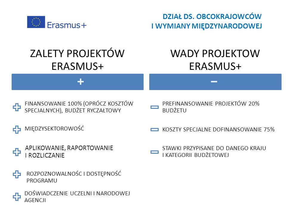 ZALETY PROJEKTÓW ERASMUS+ FINANSOWANIE 100% (OPRÓCZ KOSZTÓW SPECJALNYCH), BUDŻET RYCZAŁTOWY MIĘDZYSEKTOROWOŚĆ APLIKOWANIE, RAPORTOWANIE I ROZLICZANIE