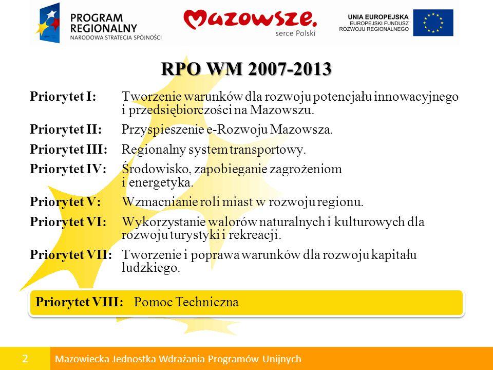 3 Mazowiecka Jednostka Wdrażania Programów Unijnych Podział środków EFRR - 1.831.496.698 euro w latach 2007-2013 Wszystkich wyliczeń w prezentacji dokonano wg kursu z dn.