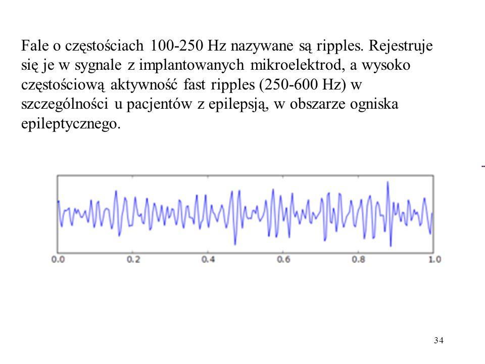 34 Fale o częstościach 100-250 Hz nazywane są ripples. Rejestruje się je w sygnale z implantowanych mikroelektrod, a wysoko częstościową aktywność fas