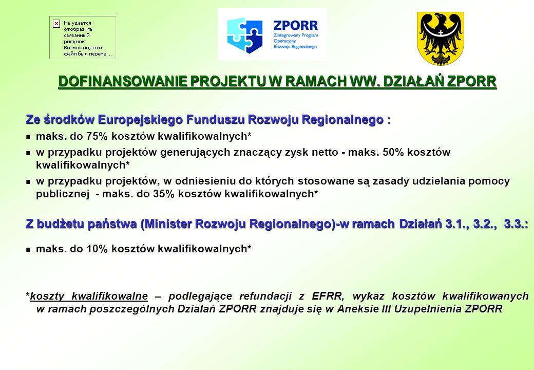 DOFINANSOWANIE PROJEKTU W RAMACH WW. DZIAŁAŃ ZPORR Ze środków Europejskiego Funduszu Rozwoju Regionalnego : maks. do 75% kosztów kwalifikowalnych* mak