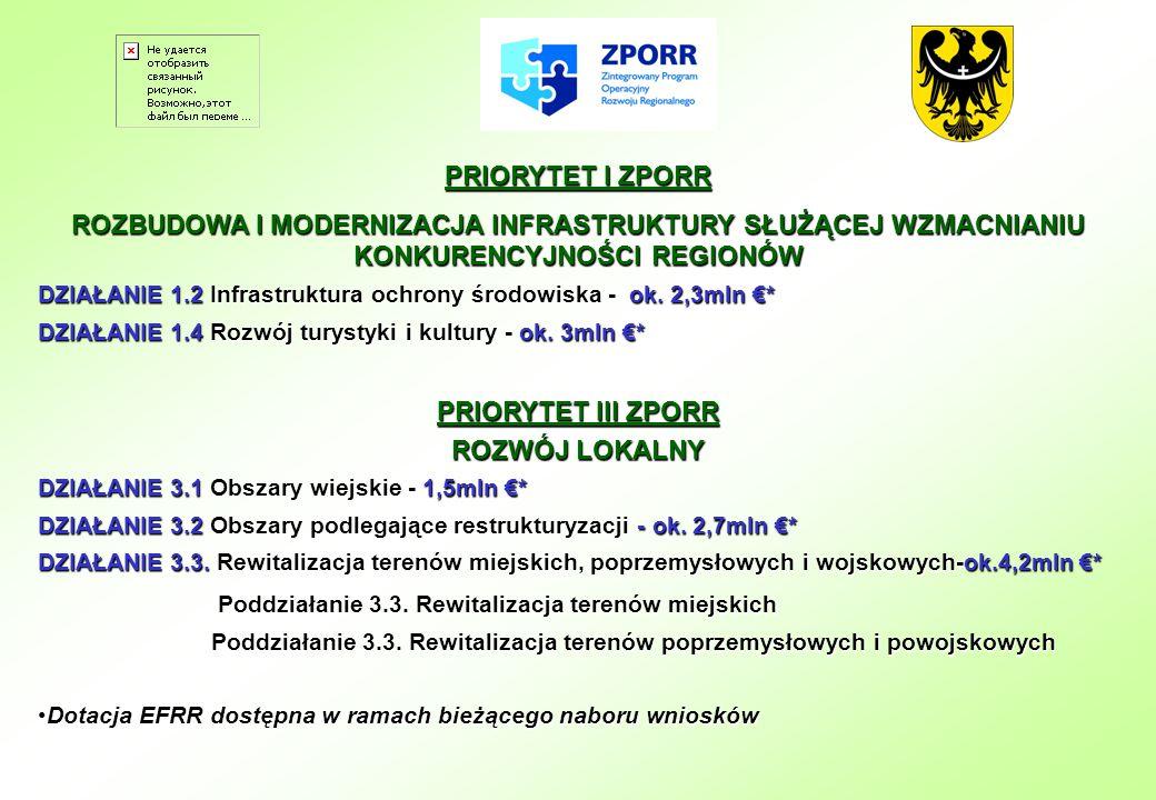 PRIORYTET I ZPORR ROZBUDOWA I MODERNIZACJA INFRASTRUKTURY SŁUŻĄCEJ WZMACNIANIU KONKURENCYJNOŚCI REGIONÓW DZIAŁANIE 1.2 Infrastruktura ochrony środowis