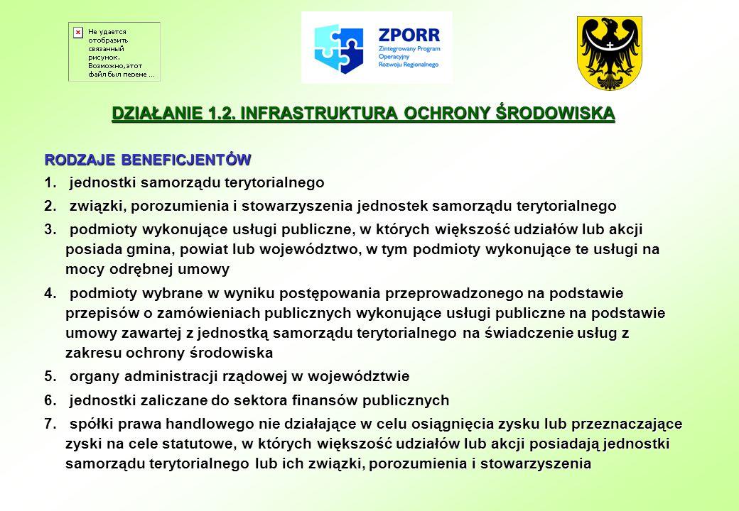DZIAŁANIE 1.2. INFRASTRUKTURA OCHRONY ŚRODOWISKA RODZAJE BENEFICJENTÓW 1. jednostki samorządu terytorialnego 2. związki, porozumienia i stowarzyszenia