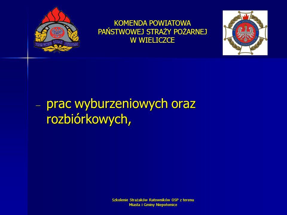 KOMENDA POWIATOWA PAŃSTWOWEJ STRAŻY POŻARNEJ W WIELICZCE Szkolenie Strażaków Ratowników OSP z terenu Miasta i Gminy Niepołomice  prac wyburzeniowych
