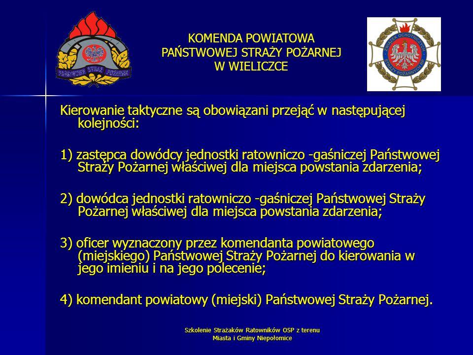 KOMENDA POWIATOWA PAŃSTWOWEJ STRAŻY POŻARNEJ W WIELICZCE Szkolenie Strażaków Ratowników OSP z terenu Miasta i Gminy Niepołomice Kierowanie taktyczne s