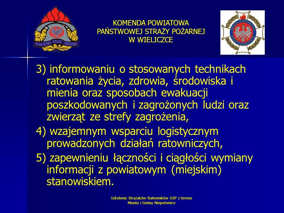 KOMENDA POWIATOWA PAŃSTWOWEJ STRAŻY POŻARNEJ W WIELICZCE Szkolenie Strażaków Ratowników OSP z terenu Miasta i Gminy Niepołomice 3) informowaniu o stos